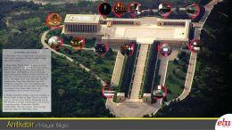 Anıtkabir hakkında bilgi içerir.