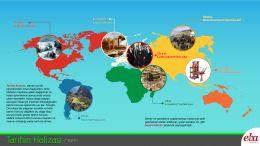 Tarihin konusunun neler olduğunun açıklandığı infografik çalışma. Tarihin beşeri bilimlerden biri olduğu açıklanmakta.