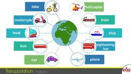 Bu infografikte transportation, ulaşım araçları ele alınmıştır.