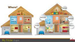 My House- Bu infografikte evin bmlümleri ve evdeki eşyalar ele alınmıştır.