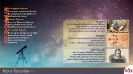 Bu infografik Kepler Kanunlarını açıklar.