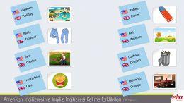 Bu infografikte Amerikan ve İngiliz İngilizcesindeki çeşitli kelime farklılıkları ele alınmıştır.