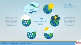 Her yıl Mart ayının 23 ünde kutlanan Dünya Meteoroloji Günü tanıtılmıştır.