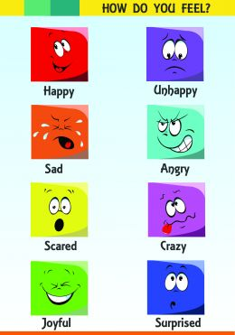Duygularımız İngilizce olarak resimlerle gösterilir.