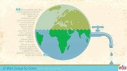 Her yıl Mart ayının 22 sinde kutlanan Dünya Su Günü tanıtılmıştır.