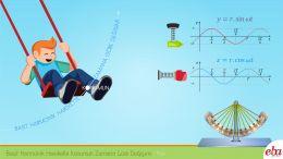 Bu infografik Basit Harmonik Harekette Konumun Zamana Göre Değişimini içerir.