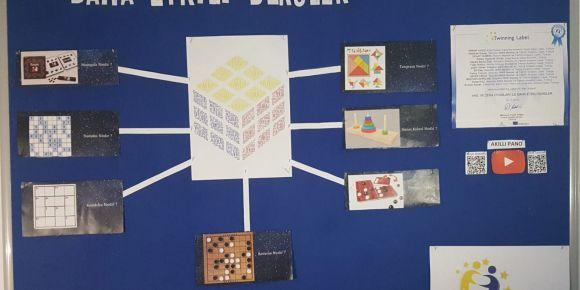 Akıl Ve Zeka Oyunları İle Daha Etkili Dersler Panosu