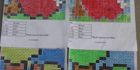 Kim korkar matematikten projesi kapsamında kodlama çalışması yapıldı